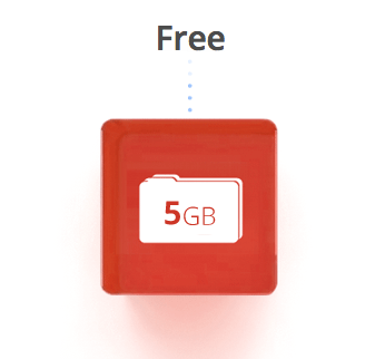 Google Drive Price